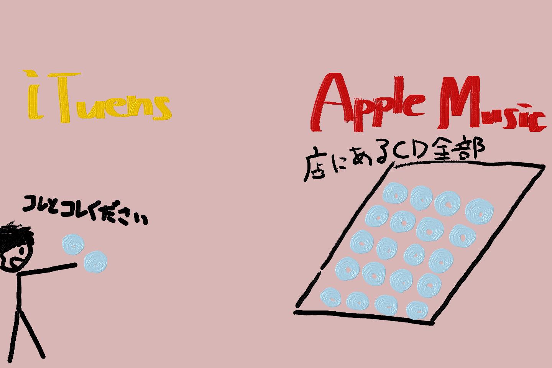 AppleMusicの説明-2015.07.20