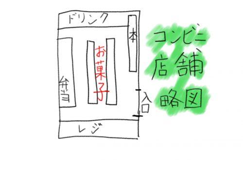 コンビニ略図